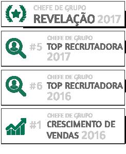 Prémios e Distinções de Cristina Pais, Chefe de Grupo Yves Rocher Portugal